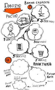 Читать бесплатно книгу Скрайбинг. Объяснить просто, Николай Любецкий (2-я страница книги)