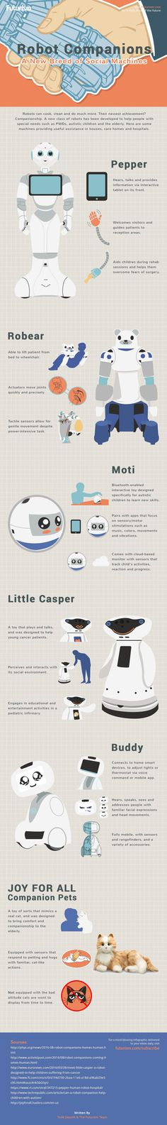 Forget Gort, T-1000, and, you know…Arnold Schwarzenegger.    These robots are cute and cuddly.    http://futurism.com/images/robot-companions-a-new-breed-of-social-machines-infographic/?utm_campaign=coschedule&utm_source=pinterest&utm_medium=Futurism&utm_content=Robot%20Companions%3A%20A%20New%20Breed%20of%20Social%20Machines%20%5BINFOGRAPHIC%5D