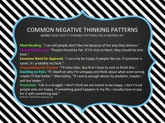 Common Negative Thinking Patterns - this poster is part of a bundle. Negative Thinking, Negative Thoughts, People Dont Like Me, Student Stress, Teacher Evaluation, Test Anxiety, Classroom Behavior Management, Stress Busters, Anxiety Relief