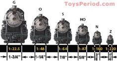 "scale model trains scenery from <a href=""http://www.modeltrainfigures.com"" rel=""nofollow"" target=""_blank"">modeltrainfigures...</a>"