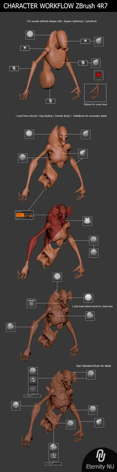 Character Workflow Zbrush 4R7.jpg - Dropbox