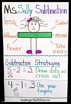 Subtraction Anchor Chart - kindergartenchaos.com
