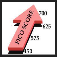 Louisville Ky Mortgage Lender FHA/VA KHC USDA Kentucky Mortgage: Rapid Rescore for A Louisville Kentucky Mortgage L...