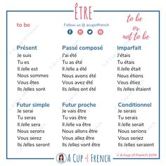 The verb ÊTRE is very important to know because it is very often used and you need it to conjugate som verbs in passé composé. It's an irregular verb. French Revision, Gcse French, Study French, French Verbs, French Grammar, French Phrases, French Expressions, French Language Lessons, French Language Learning
