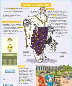Fiche exposés : Le roi et Versailles Plus