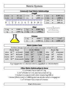 Metric System Conversion Guide (A) Math Worksheet High School Chemistry, Teaching Chemistry, Chemistry Class, Middle School Science, Teaching Math, Maths, Study Chemistry, Science Resources, Science Lessons