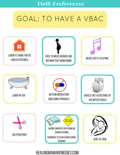 Visual Birth Plan  Imgur Use These Images To Create Your Visual