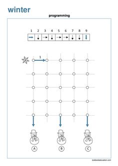 Programming, coding worksheet. Find the route from the snowflake to the snowman. Preschool, First grade, Kindergarten worksheets: lookbookeducation.com First Grade Worksheets, Worksheets For Kids, Speech Language Therapy, Speech And Language, Preschool Kindergarten, Kindergarten Worksheets, In The Zoo, Coding For Kids, Preschool Christmas