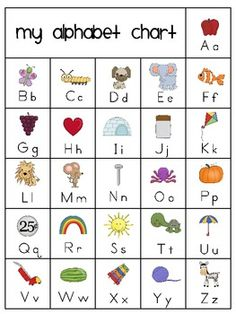 Free Alphabet Chart! Updated with 3 versions for letter x!