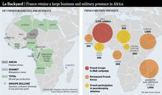 French military and economic spheres of influence in Africa.