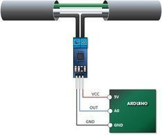 ACS712 Arduino AC Current