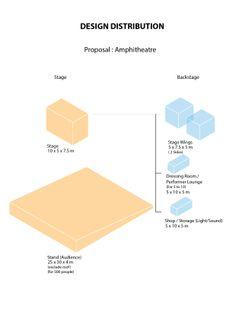Boon, Jirapatr Jitwattanasilp / Midterm Presentation / Design Distribution : Programs in amphitheatre