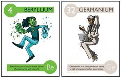 KaycieD_Lead - Elements Of The Periodic Table Illustrated