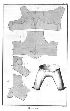 "A ""fall front"" knee-breech pattern for leather circa 1763 from Boursiers, Wallet and Purse Maker. 17th Century Clothing, 18th Century Dress, 18th Century Costume, 18th Century Fashion, 19th Century, Historical Costume, Historical Clothing, Jester Outfit, Costume Patterns"