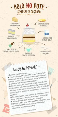 Receita simples e fácil para fazer um bolo no pote delicioso. Como fazer uma receita de bolo de caneca. Quick Recipes, Sweet Recipes, Vegan Food Brands, Cooking Tips, Cooking Recipes, Best Gluten Free Desserts, Best Keto Diet, Portuguese Recipes, Food Hacks