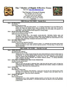 Tip sheet from 7 Habits of Highly Effective Teens. http://www.seancovey.com/teens.html