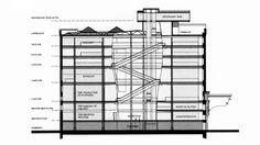 Resultado de imagen de Guinness Storehouse plan