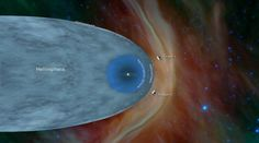 NASA's Voyager 2 is about 11 billion miles from Earth. (Reuters) Ever since it left Earth 41 years ago, the Voyager 2 spacecraft has sailed across the solar… Washington, Scientific American, Carl Sagan, Space Images, Our Solar System, Space Exploration, Spacecraft, Iowa, Milky Way