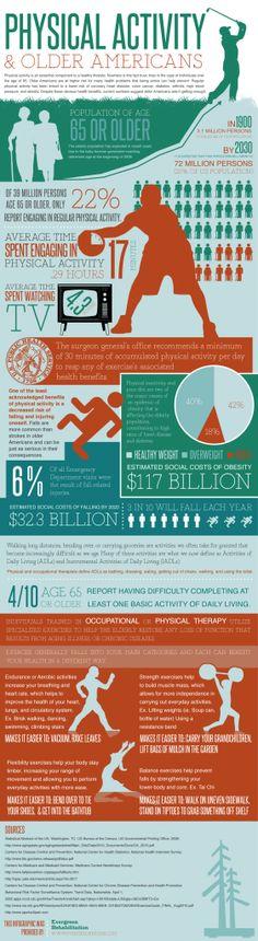Excelente infografía sobre la actividad física para las personas de la tercera edad, que es muy beneficiosa tanto física como psicológicamente