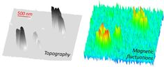 Global Medical Discovery features paper: Scanning Nanospin Ensemble Microscope for Nanoscale Magnetic and Thermal Imaging