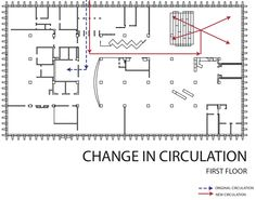 Hunt Library Addition: Diagram of Change in Circulation (first floor) #kerrianfrance #48105-S15