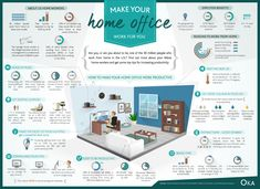 Make Your Home Office Work For You [Infographic]