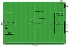 Association football pitch - Wikipedia, the free encyclopedia Us Soccer, Soccer Drills, Soccer Coaching, Youth Soccer, Soccer Training, Football Pitch, Free Football, Football Rules, Cairo
