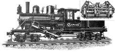 Steam locomotive climax - ギアードロコ