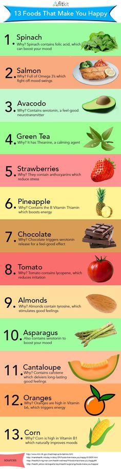 Karma Wellness Water SPIRIT to the list!