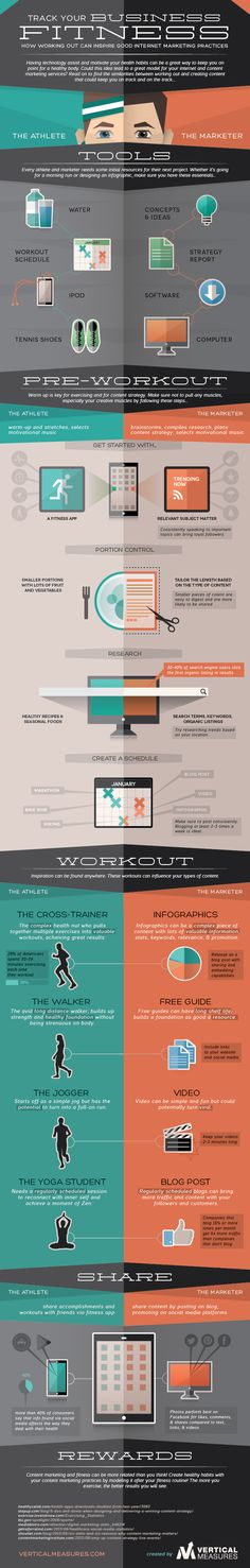 How To Create Healthy Habits With Your Content Marketing Practices - #infographic  #ContentMarketing #HealthyHabits