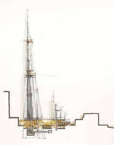 The Shard - Renzo Piano