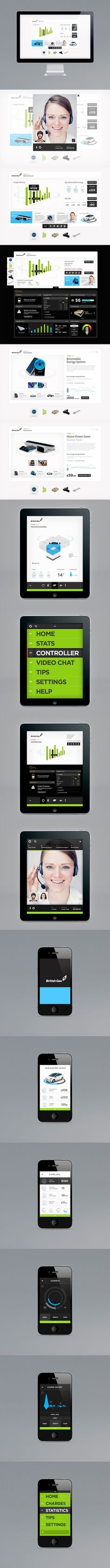 British Gas Dashboard by MmDesign