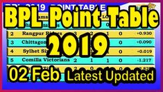 Bpl point table 2019