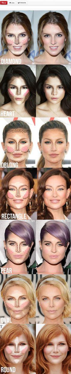 varjostaminen kasvojen muodon mukaan