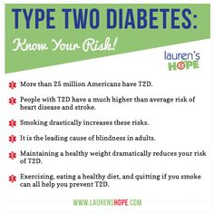 Type Two Diabetes: Know Your Risk! People often don't realize that #T1D and #T2D are very different diseases with different causes and effects. Know (and limit) your risk of #diabetes by getting the facts on #type_two! #infographic #diabetes #laurenshope