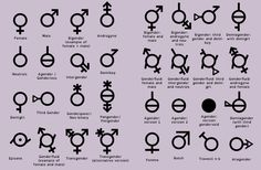 """[ENG] """"Final"""" version (not really final, because it can always change) of the gender symbols chart that I made with other non-binary people~To download the PSD files (for photoshop), just go to the..."""
