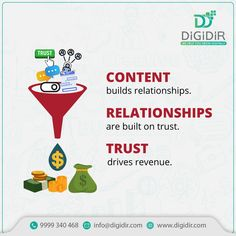 Today, consumers rely on heavy research before making a 'buy' decision and expect to be served everywhere. In this complex environment, how well is your entire online consumer experience structured? Let us help your brand grow! Contact us at: info@digidir.com or +91-9999340468 Digital Marketing Services, Social Media Marketing, Growing Your Business, Environment, Logo Design, Branding, Creative, Brand Management, Identity Branding