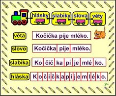 HLÁSKY :: Béčko-Tc Štístkové School Projects, Grammar, Montessori, Homeschool, Language, Teaching, Education, Kids, Good Ideas