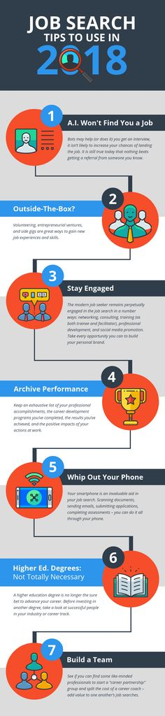193 Best New Infographic Design Examples, Templates  Ideas images