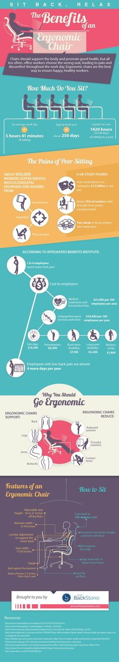 Sit Back, Relax: The Benefits Of An Ergonomic Chair (Infographic)