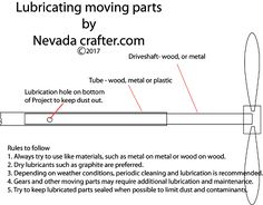 Free Patterns and ideas: Lubricating whirligigs and other mechanical projec...