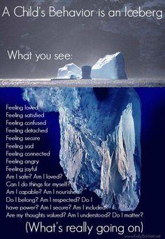 A child's behavior is like an iceberg Re-Pinned by Penina Penina Rybak MA/CCC-SLP, TSHH CEO Socially Speaking LLC YouTube: socialslp Facebook: Socially Speaking LLC Website: www.SociallySpeakingLLC.com Socially Speaking™ App for iPad: http://itunes.apple.com/us/app/socially-speaking-app-for/id525439016?mt=8