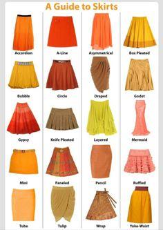 The Skirt Guide