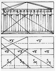 an analysis of the implementation of the golden ratio in the design of the parthenon Enterprise architecture ( ea) is a well-defined practice for conducting enterprise analysis, design, planning, and implementation, using a holistic approach at all times, for the successful development and execution of strategy enterprise architecture applies architecture principles and practices to guide organizations through the business.
