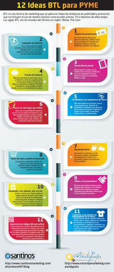 #Infografia #Marketing 12 ideas BTL para Pymes. #TAVnews