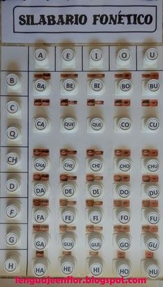 Take 26 of the same caps. Place a letter of the alphabet on each cap. Then make a list of the alphabet on a paper and plasticize it. Indoor Activities For Kids, Teaching Activities, Educational Activities, Teaching Kids, Kids Learning, Spanish Classroom, Teaching Spanish, Teaching English, Classroom Pictures