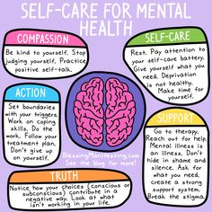 Self-Care for Mental Health - Blessing Manifesting Self-Car. - Self-Care for Mental Health – Blessing Manifesting Self-Care for Mental Heal - Mental Health Awareness Month, Mental Health Matters, Mental Health First Aid, Mental Health Care, Positive Self Talk, Self Care Activities, Self Improvement Tips, Self Care Routine, Coping Skills