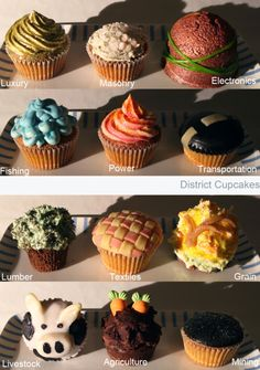 Hunger Games district cupcakes.