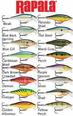 Wholesale Lots Bass Fishing Available In Various Designs And Specifications For Your Selection Auction 0039 Rapala Husky Jerk Hj08