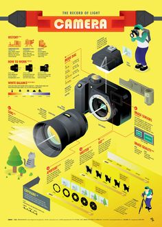 1705 Camera Infographic poster on Behance - Everything About Technology 2019 Poster Design, Poster Layout, Graphic Design Posters, Poster On, Graphic Design Illustration, Graphic Design Inspiration, Information Poster, Information Design, Information Visualization